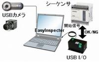 自動検査システム例