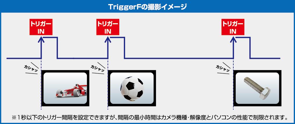 TriggerF