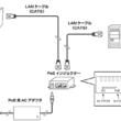 GigE 接続図