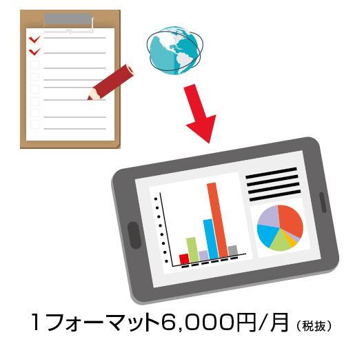 日報・書類 デジタル化システム