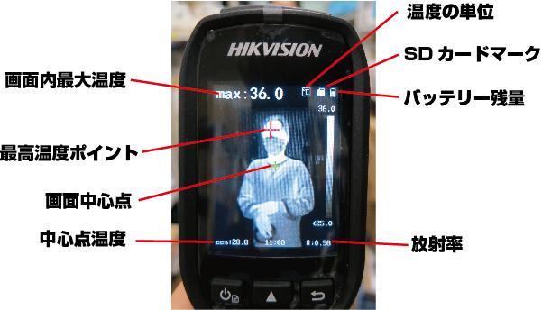 ハンディー型サーモグラフィー モニター表示詳細