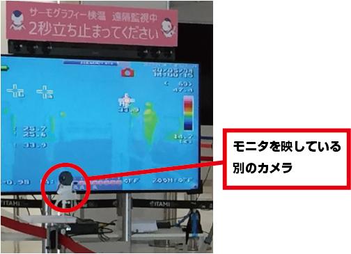 空港でのサーモグラフィ活用