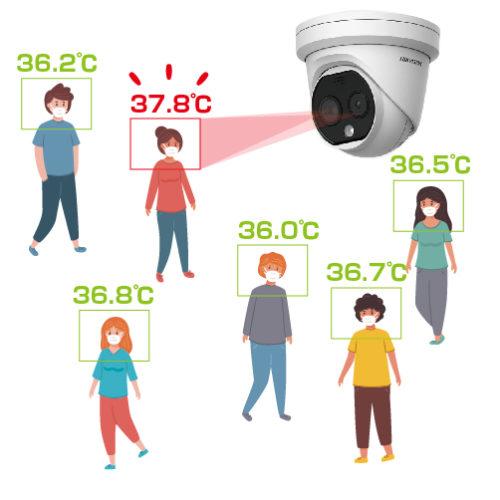 体温測定用サーモグラフィ